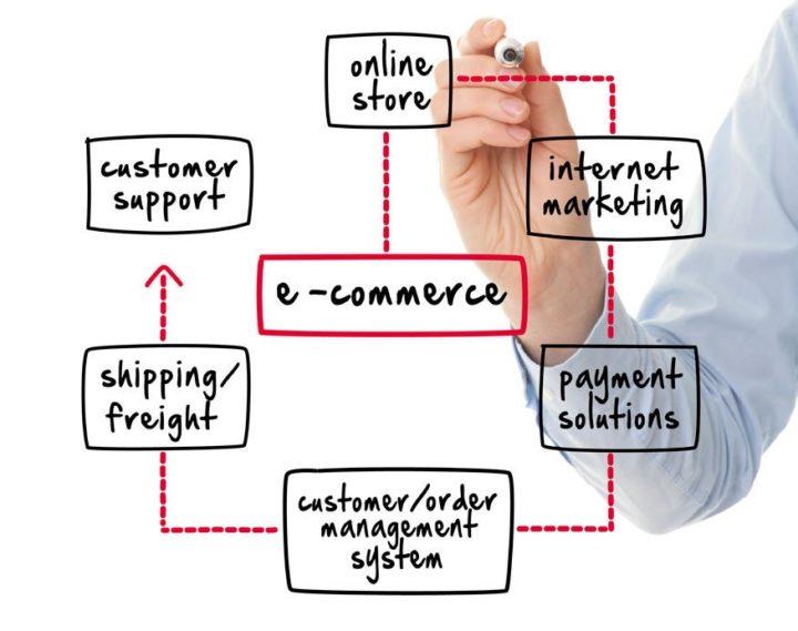 Membangun Usaha Sampingan Berbasis Online