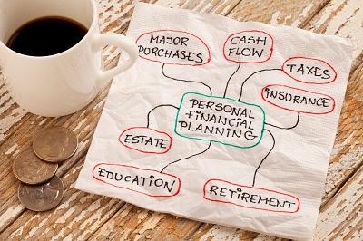 Pentingnya Perencanaan Keuangan Perusahaan