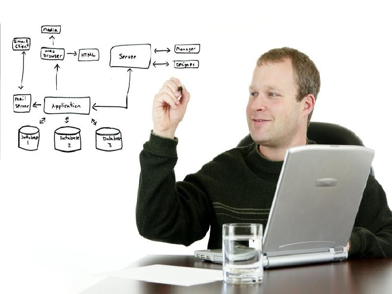Peluang Kerja Programmer Berdasarkan Bahasa Pemrogramannya