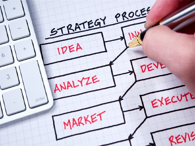 Langkah Kedua Membangun Kembali Bisnis : Perubahan