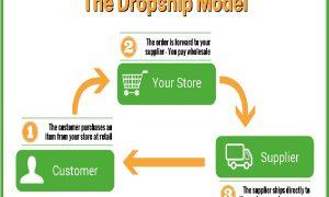 Keuntungan Adanya Reseller Dan Dropship Bagi Bisnis